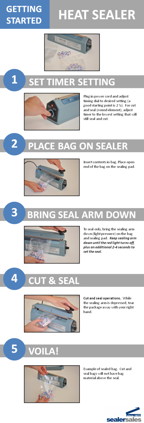 Getting Started - Heat Sealer